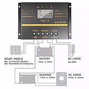 Контроллер заряда Аккумулятора 80а, от солнечных панели, батарей