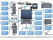 Цифровой принтер Konica Minolta bizhub Press C71hc